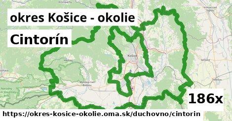 ilustračný obrázok k Cintorín, okres Košice - okolie