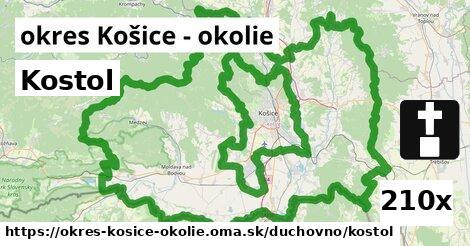 kostol v okres Košice - okolie