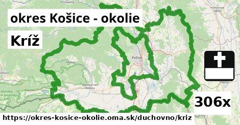 kríž v okres Košice - okolie