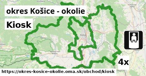 Kiosk, okres Košice - okolie
