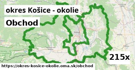 obchod v okres Košice - okolie