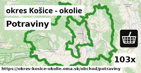 ilustračný obrázok k Potraviny, okres Košice - okolie
