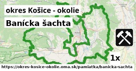 Banícka šachta, okres Košice - okolie