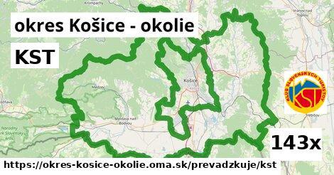 KST v okres Košice - okolie