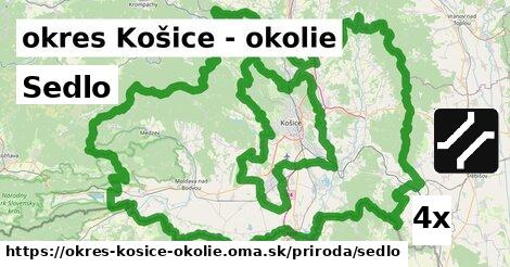 ilustračný obrázok k Sedlo, okres Košice - okolie