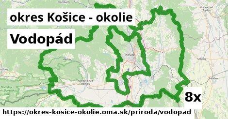ilustračný obrázok k Vodopád, okres Košice - okolie