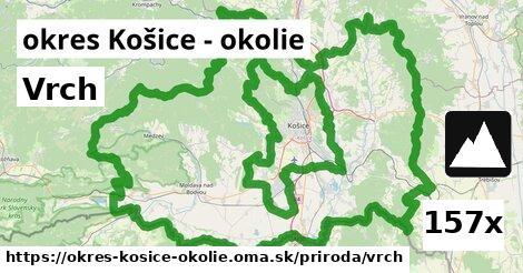 vrch v okres Košice - okolie