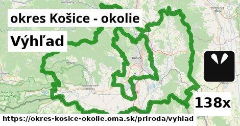 výhľad v okres Košice - okolie