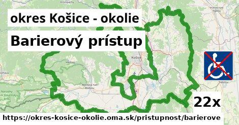 ilustračný obrázok k Barierový prístup, okres Košice - okolie