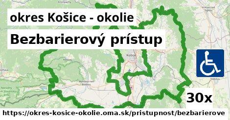 ilustračný obrázok k Bezbarierový prístup, okres Košice - okolie