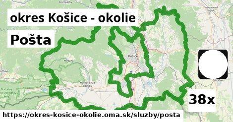 ilustračný obrázok k Pošta, okres Košice - okolie