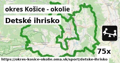 Detské ihrisko, okres Košice - okolie