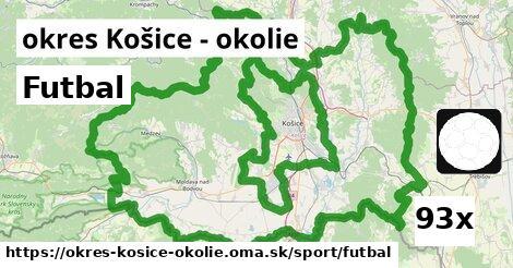 Futbal, okres Košice - okolie