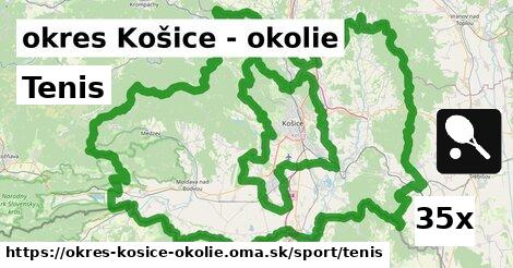 Tenis, okres Košice - okolie