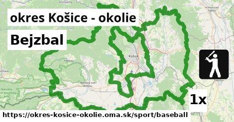 ilustračný obrázok k Bejzbal, okres Košice - okolie