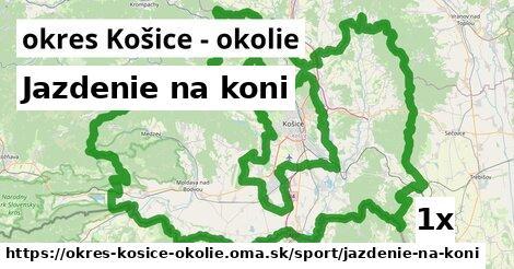 ilustračný obrázok k Jazdenie na koni, okres Košice - okolie