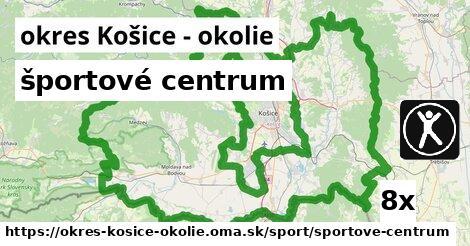 ilustračný obrázok k športové centrum, okres Košice - okolie