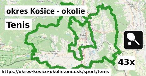 ilustračný obrázok k Tenis, okres Košice - okolie