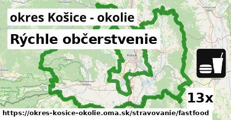 Rýchle občerstvenie, okres Košice - okolie