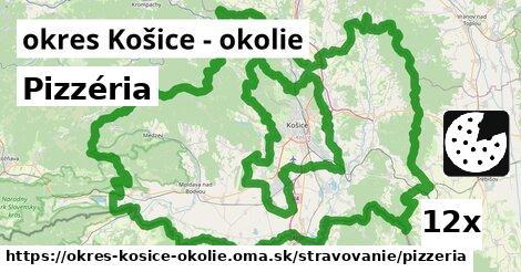 Pizzéria, okres Košice - okolie