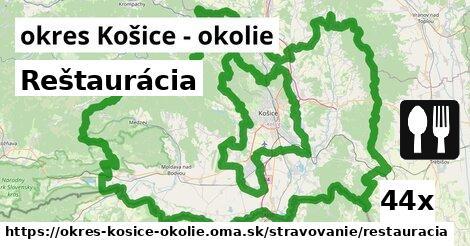 Reštaurácia, okres Košice - okolie