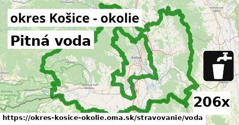 Pitná voda, okres Košice - okolie
