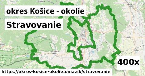 stravovanie v okres Košice - okolie