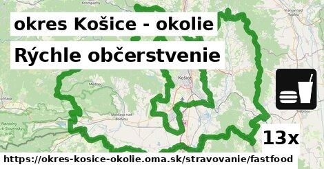 ilustračný obrázok k Rýchle občerstvenie, okres Košice - okolie