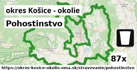 ilustračný obrázok k Pohostinstvo, okres Košice - okolie
