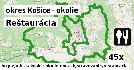 ilustračný obrázok k Reštaurácia, okres Košice - okolie