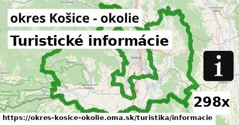 ilustračný obrázok k Turistické informácie, okres Košice - okolie
