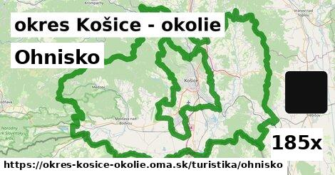 ohnisko v okres Košice - okolie