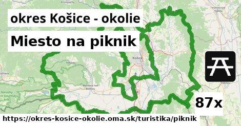 miesto na piknik v okres Košice - okolie