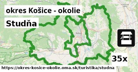 studňa v okres Košice - okolie