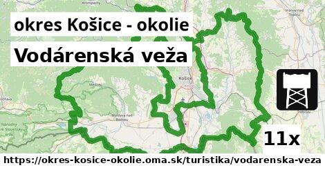 vodárenská veža v okres Košice - okolie