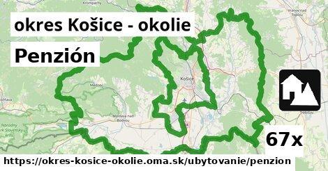 Penzión, okres Košice - okolie