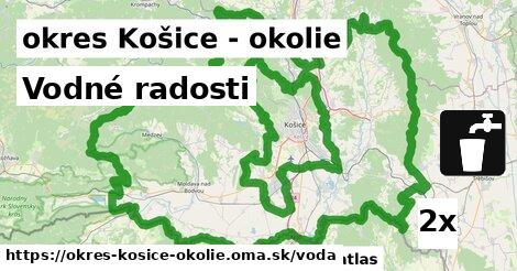 vodné radosti v okres Košice - okolie