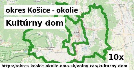 ilustračný obrázok k Kultúrny dom, okres Košice - okolie