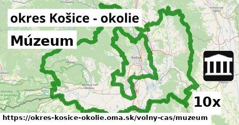 ilustračný obrázok k Múzeum, okres Košice - okolie