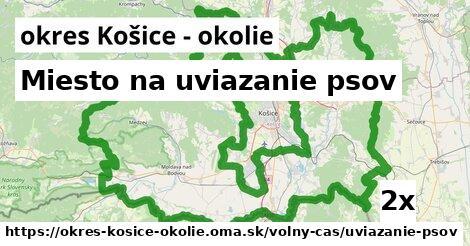 ilustračný obrázok k Miesto na uviazanie psov, okres Košice - okolie