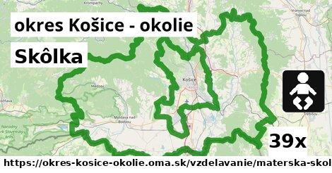 ilustračný obrázok k Skôlka, okres Košice - okolie