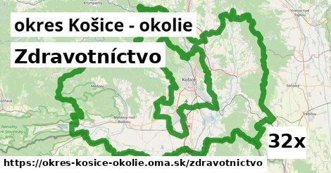 zdravotníctvo v okres Košice - okolie