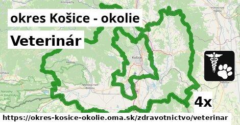 ilustračný obrázok k Veterinár, okres Košice - okolie