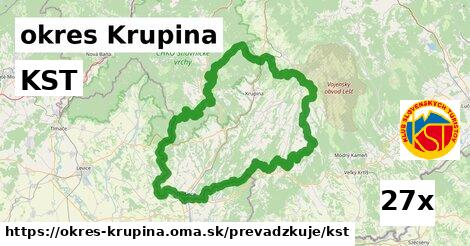 ilustračný obrázok k KST, okres Krupina