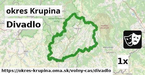 ilustračný obrázok k Divadlo, okres Krupina