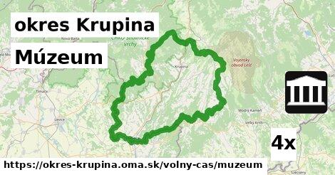 ilustračný obrázok k Múzeum, okres Krupina