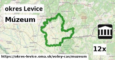 Múzeum, okres Levice