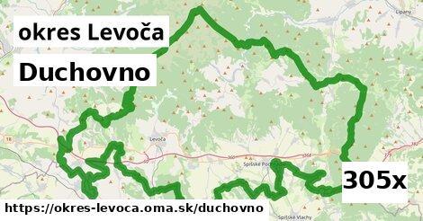 duchovno v okres Levoča