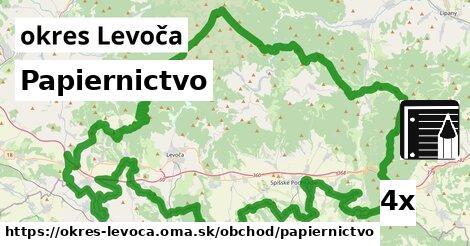 Papiernictvo, okres Levoča