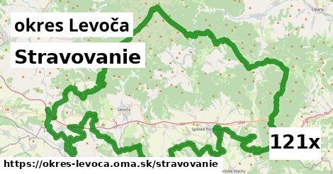 stravovanie v okres Levoča